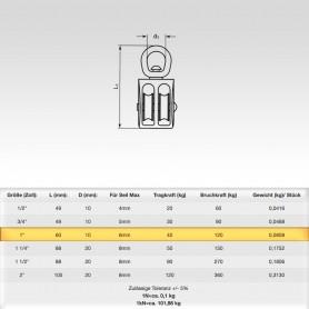 1 Zoll Seilrolle Doppelt mit drehbarer Öse - Seilblock - Blockseilrollen vernickelt