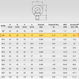 M8 Ringschrauben - Augenschrauben DIN 580 - WLL 0,14t - 140kg