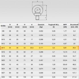 M14 Ringschrauben - Augenschrauben DIN 580 - WLL 0,5t - 500kg