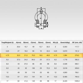 4,75t Hochfest Schäkel geschweift mit Sicherungsbolzen - Rundschäkel Verbinder - Tragfähigkeit 4750kg