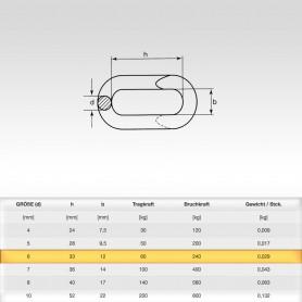 6mm Notglied - Schnellverschluss für Stahlketten - Kettenverbinder