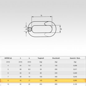 8mm Notglied - Schnellverschluss für Stahlketten - Kettenverbinder