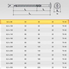 8 x 80mm Tellerkopfschrauben - Holzbauschraube Tellerkopf TX Antrieb (ab 50 Stück)