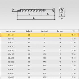 8 x 80mm Senkkopfschrauben - Holzbauschraube Senkkopf TX Antrieb (ab 100 Stück)