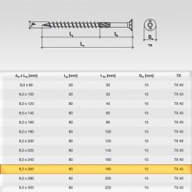 8 x 260mm Senkkopfschrauben - Holzbauschraube Senkkopf TX Antrieb (ab 100 Stück)