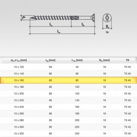 10 x 160mm Senkkopfschrauben - Holzbauschraube Senkkopf TX Antrieb (ab 50 Stück)