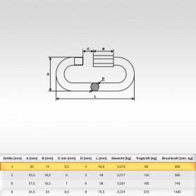 4mm Schraubglieder Edelstahl - Schnellverschluss für Stahlketten AISI316 INOX316 - Kettenverbinder
