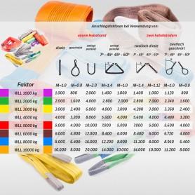 1t Hebeband - 1000kg - verschiedene Längen: 1 bis 10m - Hebebänder Krangurt Bergegurt Hebegurt Gurt