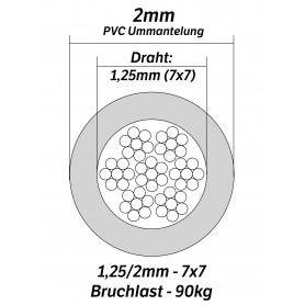 2mm Edelstahlseil PVC ummantelt 1,25/2mm (7x7) - 250m Drahtseil INOX AISI316 A4 Stahlseil Edelstahl