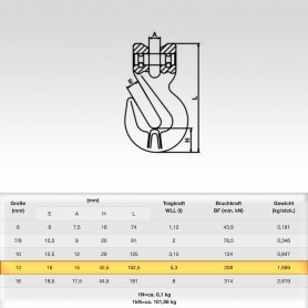 13mm Parallelhaken WLL 5,3t - Verkürzungshaken mit Gabelkopf  - 5300kg Güteklasse 8