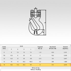 16mm Parallelhaken WLL 8t - Verkürzungshaken mit Gabelkopf  - 8000kg Güteklasse 8