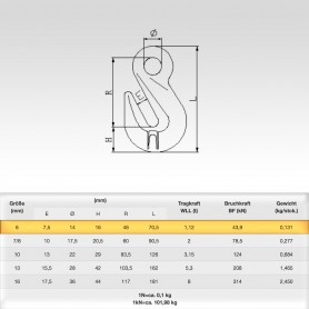 6mm Parallelhaken mit Öse WLL 1,12t - Verkürzungshaken mit Öse  - 1120kg Güteklasse 8