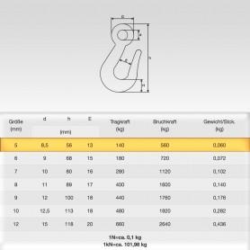 50mm Kettenhaken mit Öse für Ketten 5mm - Traglast - WLL 0,14t - 140kg