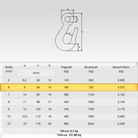 60mm Kettenhaken mit Öse für Ketten 6mm - Traglast - WLL 0,18t - 180kg