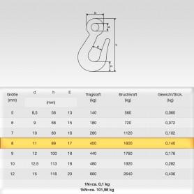 80mm Kettenhaken mit Öse für Ketten 8mm - Traglast - WLL 0,4t - 400kg