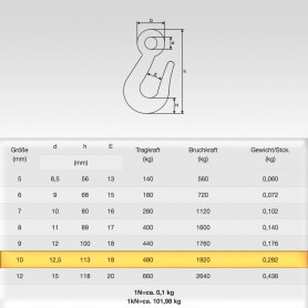 100mm Kettenhaken mit Öse für Ketten 10mm - Traglast - WLL 0,48t - 480kg
