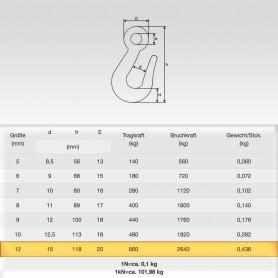 120mm Kettenhaken mit Öse für Ketten 12mm - Traglast - WLL 0,66t - 660kg